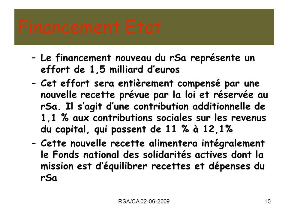 RSA/CA 02-06-200910 Financement Etat –Le financement nouveau du rSa représente un effort de 1,5 milliard deuros –Cet effort sera entièrement compensé par une nouvelle recette prévue par la loi et réservée au rSa.