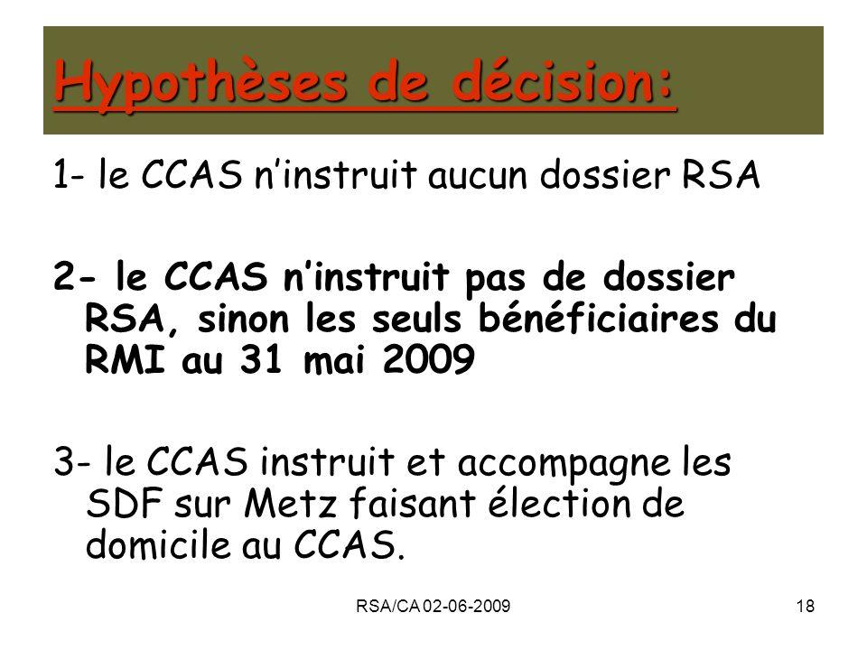 RSA/CA 02-06-200918 Hypothèses de décision: 1- le CCAS ninstruit aucun dossier RSA 2- le CCAS ninstruit pas de dossier RSA, sinon les seuls bénéficiaires du RMI au 31 mai 2009 3- le CCAS instruit et accompagne les SDF sur Metz faisant élection de domicile au CCAS.