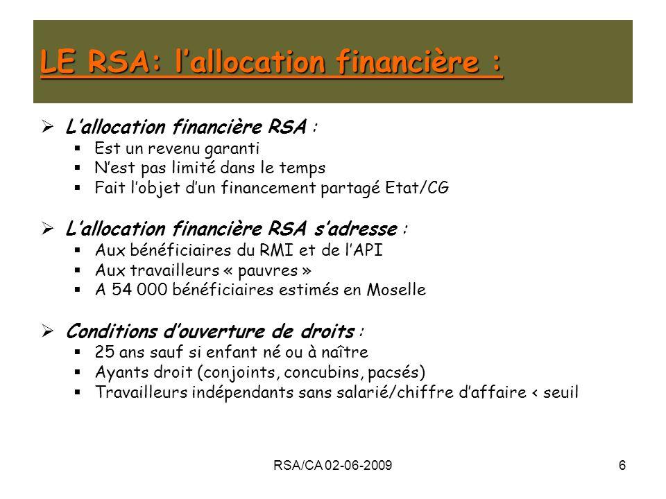 RSA/CA 02-06-200917 Problématiques à/c du 02 juin 2009: le CCAS est réputé instructeur du RSA, sauf délibération contraire La mission dinstruction na de sens quavec la mission daccompagnement Sans moyens humains et matériels supplémentaires, le CCAS nest pas en mesure de se donner ces missions 3 hypothèses simposent à la décision du CA
