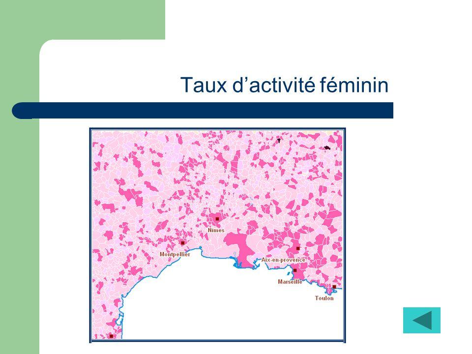 Taux dactivité féminin