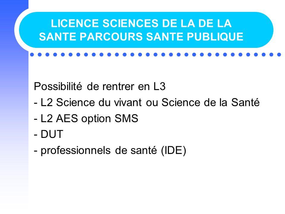 LICENCE SCIENCES DE LA DE LA SANTE PARCOURS SANTE PUBLIQUE Possibilité de rentrer en L3 - L2 Science du vivant ou Science de la Santé - L2 AES option
