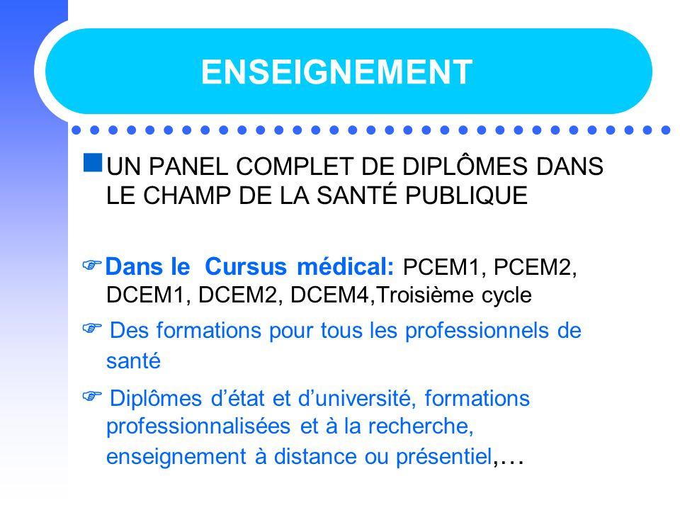 ENSEIGNEMENT UN PANEL COMPLET DE DIPLÔMES DANS LE CHAMP DE LA SANTÉ PUBLIQUE Dans le Cursus médical: PCEM1, PCEM2, DCEM1, DCEM2, DCEM4,Troisième cycle