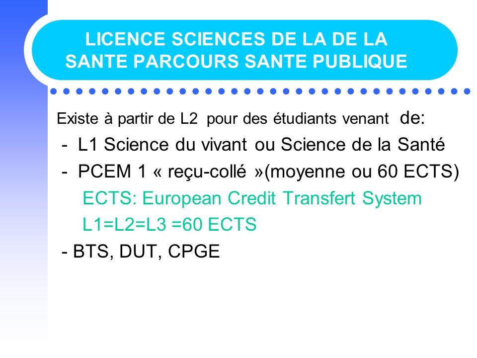 LICENCE SCIENCES DE LA DE LA SANTE PARCOURS SANTE PUBLIQUE Existe à partir de L2 pour des étudiants venant de: - L1 Science du vivant ou Science de la