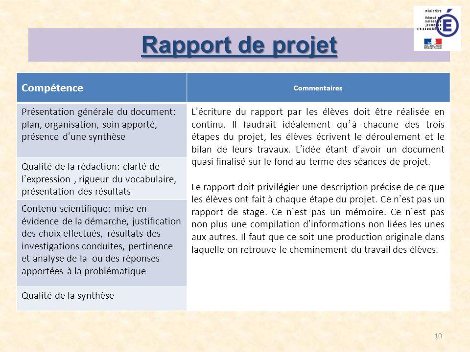 10 Rapport de projet Compétence Commentaires Présentation générale du document: plan, organisation, soin apporté, présence dune synthèse Lécriture du