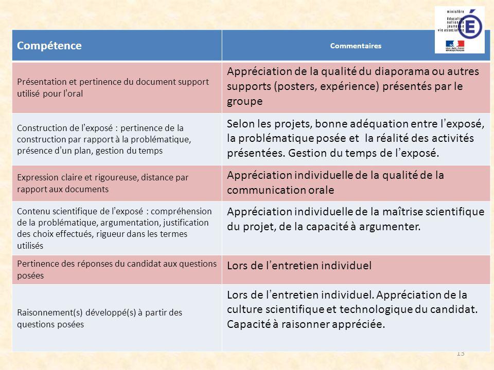 13 Compétence Commentaires Présentation et pertinence du document support utilisé pour loral Appréciation de la qualité du diaporama ou autres support