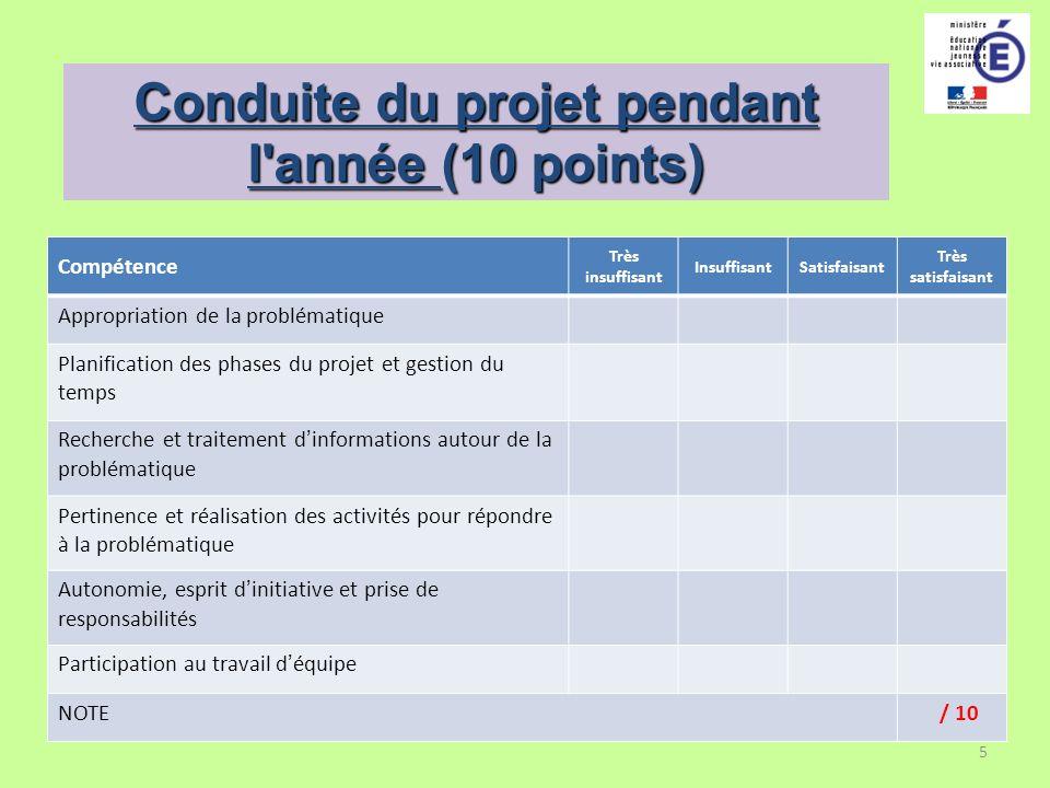 5 Compétence Très insuffisant InsuffisantSatisfaisant Très satisfaisant Appropriation de la problématique Planification des phases du projet et gestio