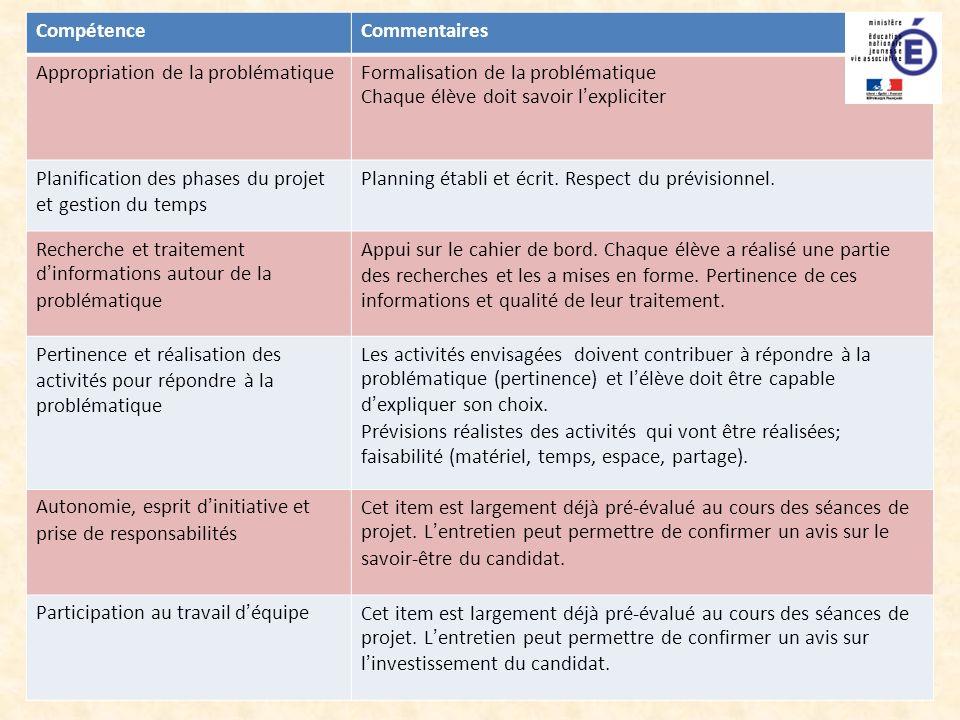 6 CompétenceCommentaires Appropriation de la problématiqueFormalisation de la problématique Chaque élève doit savoir lexpliciter Planification des pha