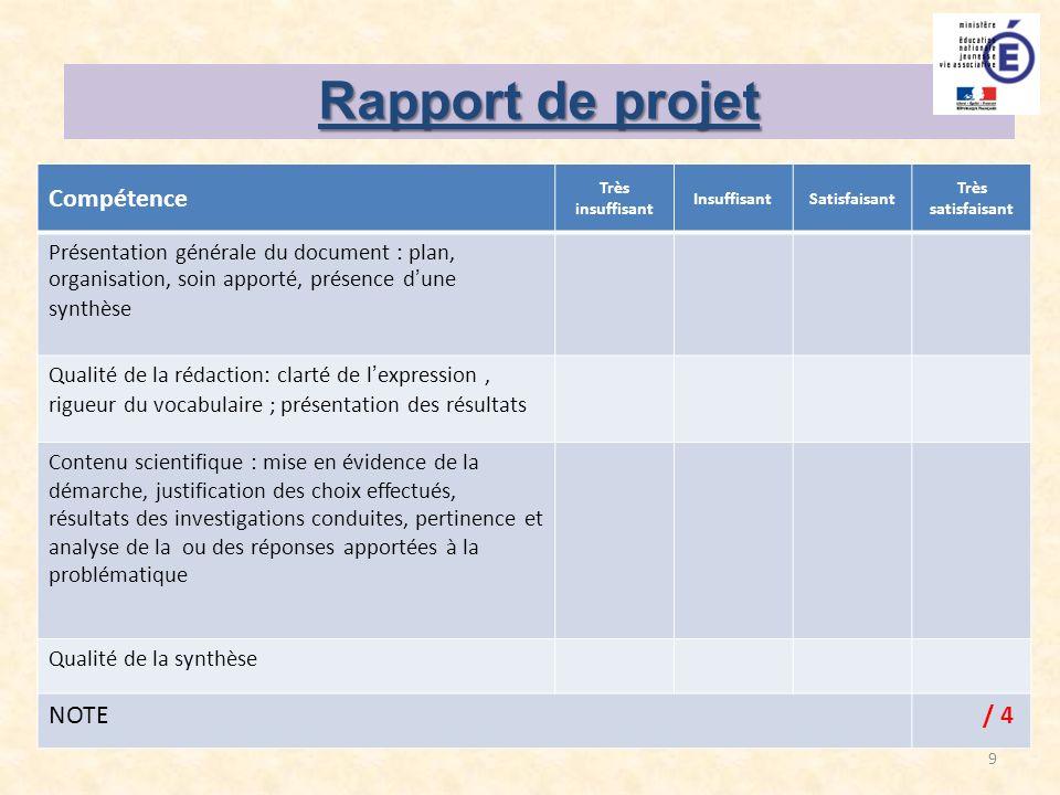 9 Rapport de projet Compétence Très insuffisant InsuffisantSatisfaisant Très satisfaisant Présentation générale du document : plan, organisation, soin