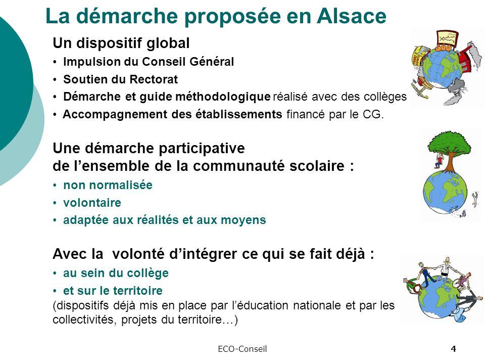 ECO-Conseil4 Un dispositif global Impulsion du Conseil Général Soutien du Rectorat Démarche et guide méthodologique réalisé avec des collèges Accompagnement des établissements financé par le CG.