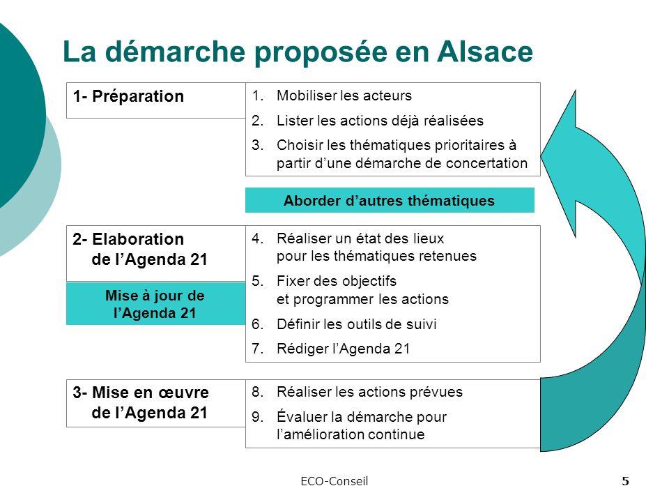 ECO-Conseil5 La démarche proposée en Alsace 1- Préparation 1.Mobiliser les acteurs 2.Lister les actions déjà réalisées 3.Choisir les thématiques prioritaires à partir dune démarche de concertation 2- Elaboration de lAgenda 21 4.Réaliser un état des lieux pour les thématiques retenues 5.Fixer des objectifs et programmer les actions 6.Définir les outils de suivi 7.Rédiger lAgenda 21 3- Mise en œuvre de lAgenda 21 8.Réaliser les actions prévues 9.Évaluer la démarche pour lamélioration continue Aborder dautres thématiques Mise à jour de lAgenda 21