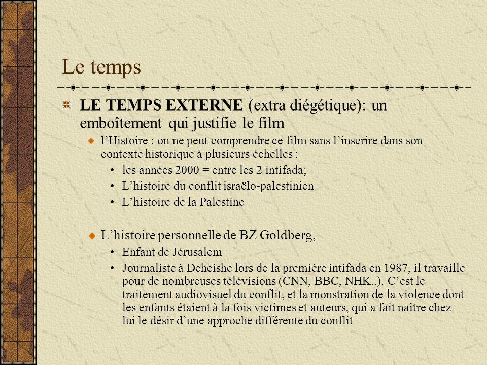 Le temps LE TEMPS EXTERNE (extra diégétique): un emboîtement qui justifie le film lHistoire : on ne peut comprendre ce film sans linscrire dans son co