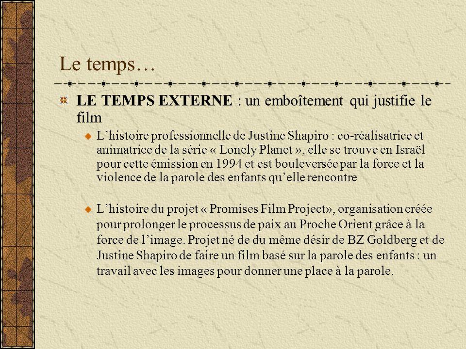 Le temps… LE TEMPS EXTERNE : un emboîtement qui justifie le film Lhistoire professionnelle de Justine Shapiro : co-réalisatrice et animatrice de la sé