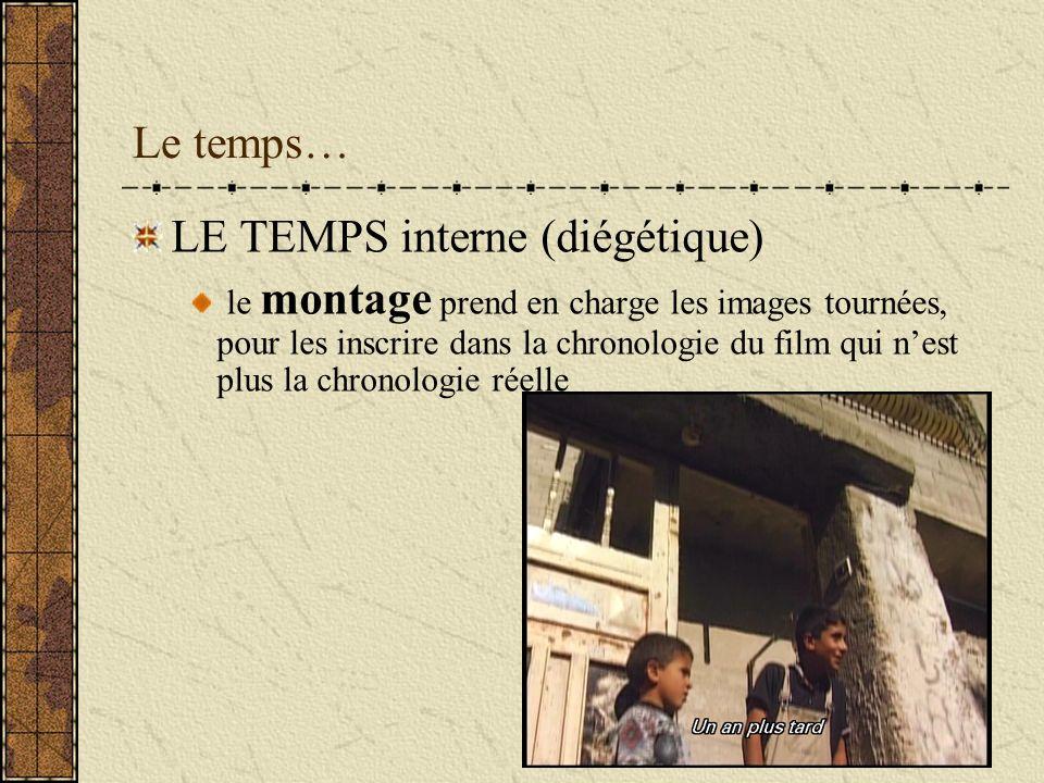 Le temps… LE TEMPS interne (diégétique) le montage prend en charge les images tournées, pour les inscrire dans la chronologie du film qui nest plus la