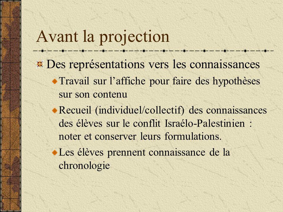Avant la projection Des représentations vers les connaissances Travail sur laffiche pour faire des hypothèses sur son contenu Recueil (individuel/coll