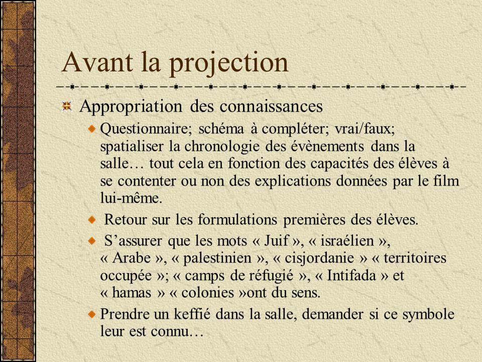 Avant la projection Appropriation des connaissances Questionnaire; schéma à compléter; vrai/faux; spatialiser la chronologie des évènements dans la sa