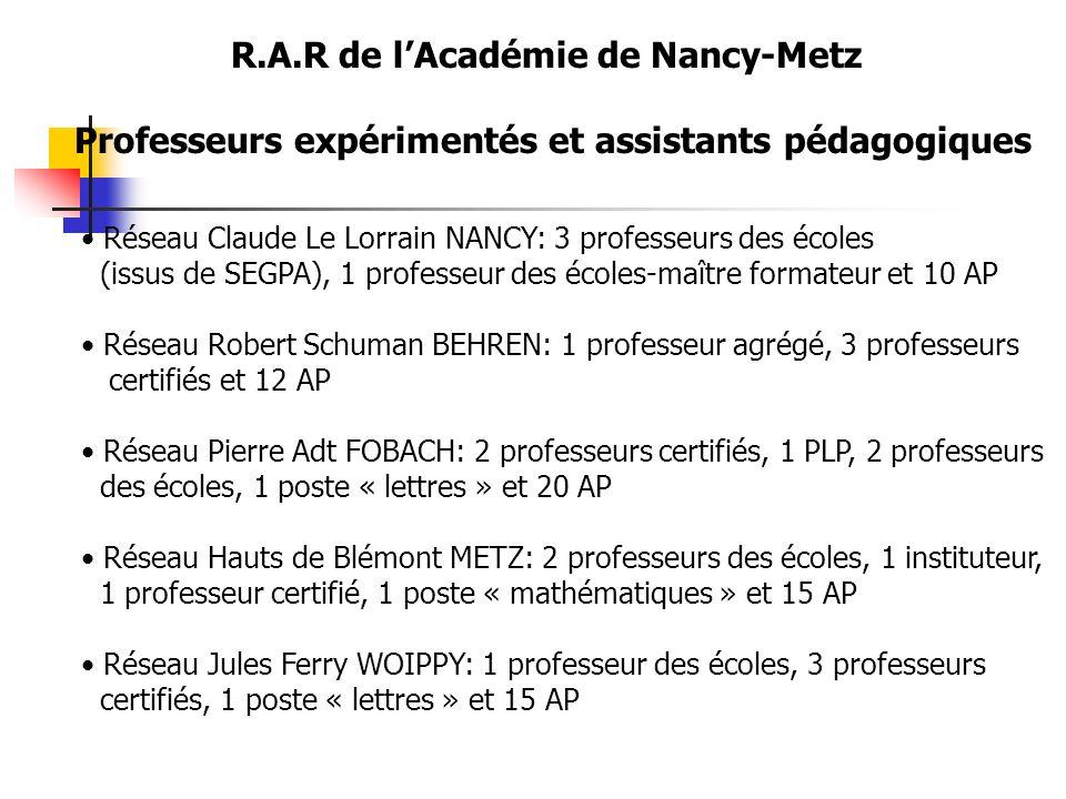 R.A.R de lAcadémie de Nancy-Metz Professeurs expérimentés et assistants pédagogiques Réseau Claude Le Lorrain NANCY: 3 professeurs des écoles (issus d