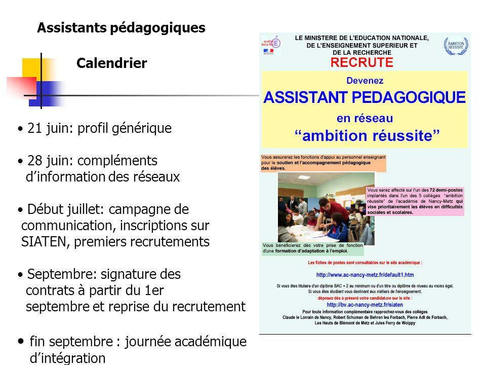 Assistants pédagogiques Calendrier 21 juin: profil générique 28 juin: compléments dinformation des réseaux Début juillet: campagne de communication, i