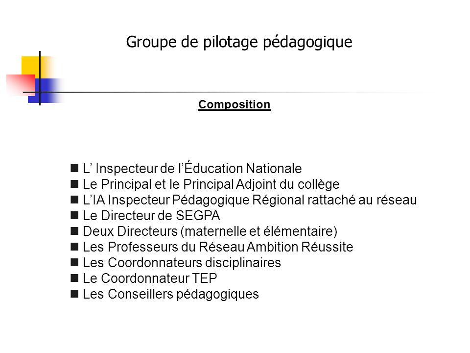 L Inspecteur de lÉducation Nationale Le Principal et le Principal Adjoint du collège LIA Inspecteur Pédagogique Régional rattaché au réseau Le Directe
