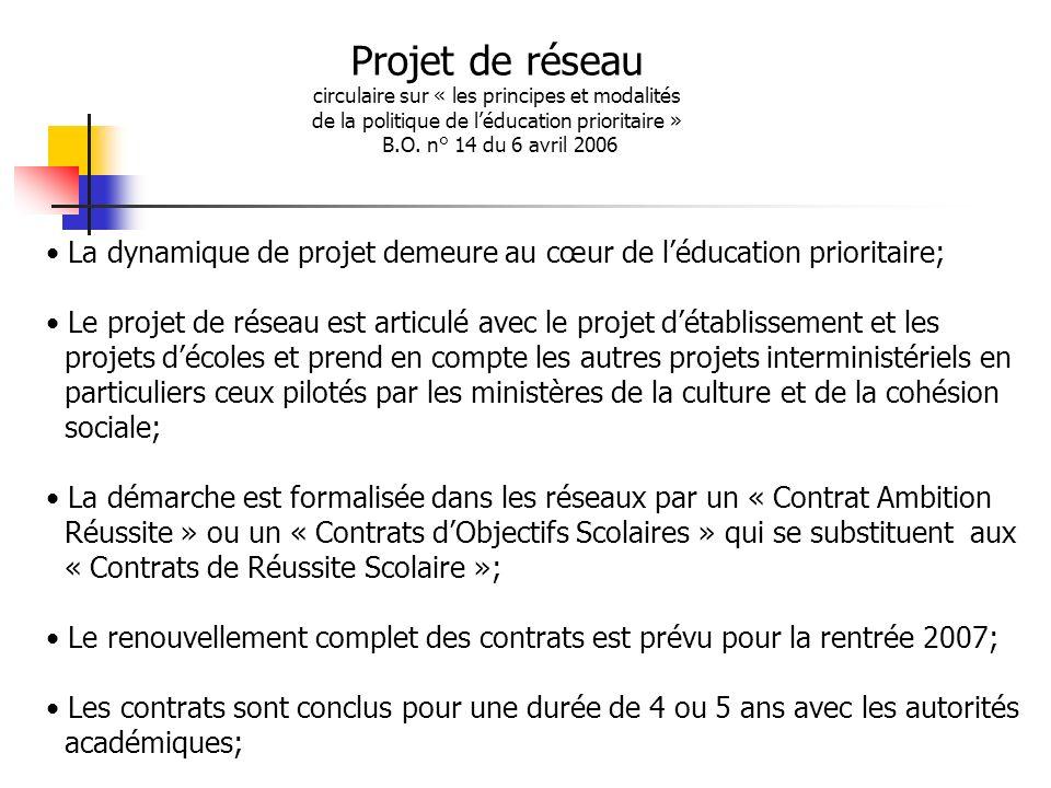 Projet de réseau circulaire sur « les principes et modalités de la politique de léducation prioritaire » B.O. n° 14 du 6 avril 2006 La dynamique de pr