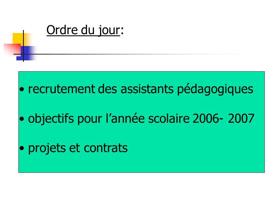 Ordre du jour: recrutement des assistants pédagogiques objectifs pour lannée scolaire 2006- 2007 projets et contrats