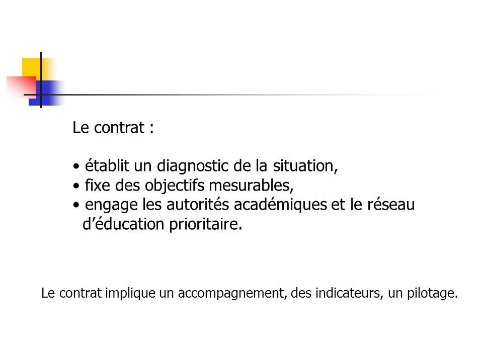 Le contrat : établit un diagnostic de la situation, fixe des objectifs mesurables, engage les autorités académiques et le réseau déducation prioritair