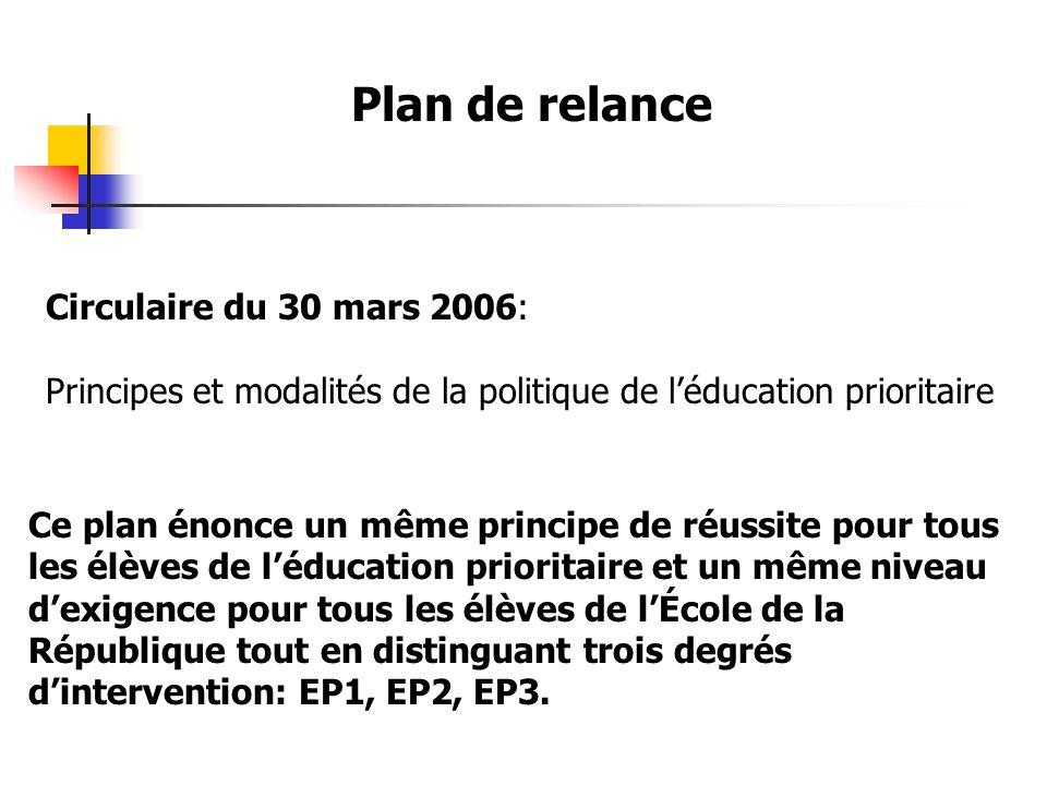 Plan de relance Circulaire du 30 mars 2006: Principes et modalités de la politique de léducation prioritaire Ce plan énonce un même principe de réussi