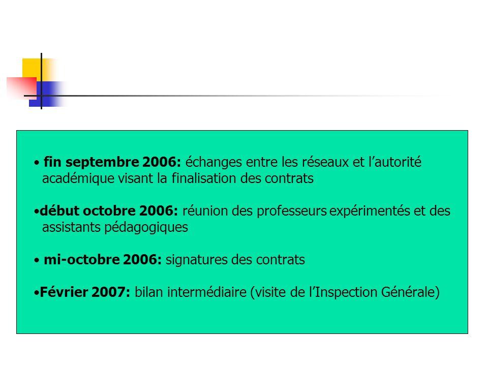 fin septembre 2006: échanges entre les réseaux et lautorité académique visant la finalisation des contrats début octobre 2006: réunion des professeurs