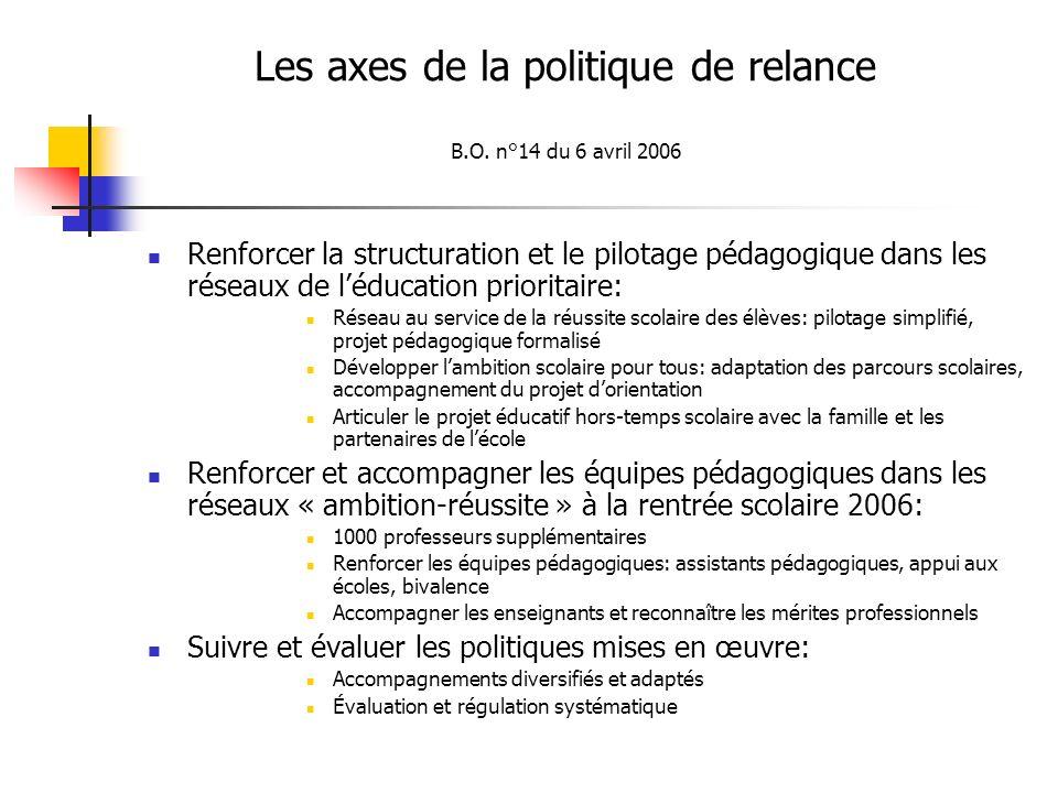 Les axes de la politique de relance B.O. n°14 du 6 avril 2006 Renforcer la structuration et le pilotage pédagogique dans les réseaux de léducation pri