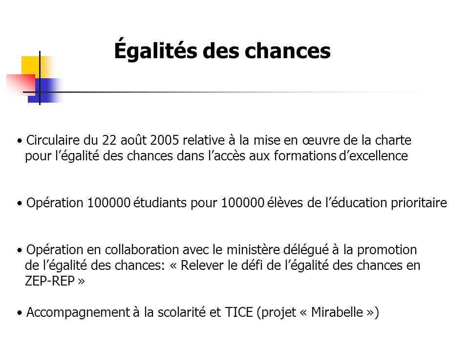 Égalités des chances Circulaire du 22 août 2005 relative à la mise en œuvre de la charte pour légalité des chances dans laccès aux formations dexcelle