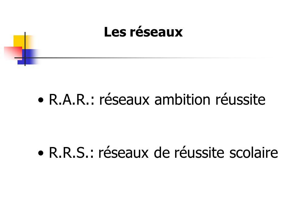 Les réseaux R.A.R.: réseaux ambition réussite R.R.S.: réseaux de réussite scolaire