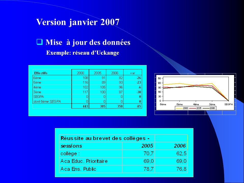 Version janvier 2007 Mise à jour des données Exemple: réseau dUckange