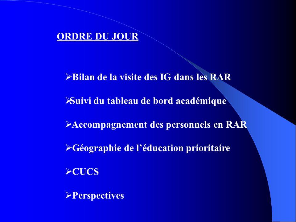 ORDRE DU JOUR Bilan de la visite des IG dans les RAR Suivi du tableau de bord académique Accompagnement des personnels en RAR Géographie de léducation prioritaire CUCS Perspectives