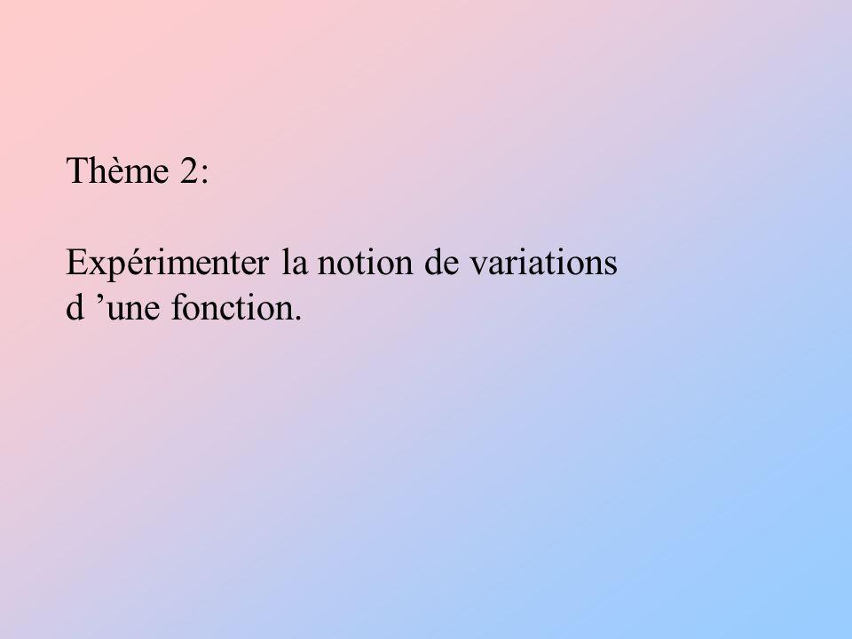 Thème 2: Expérimenter la notion de variations d une fonction.