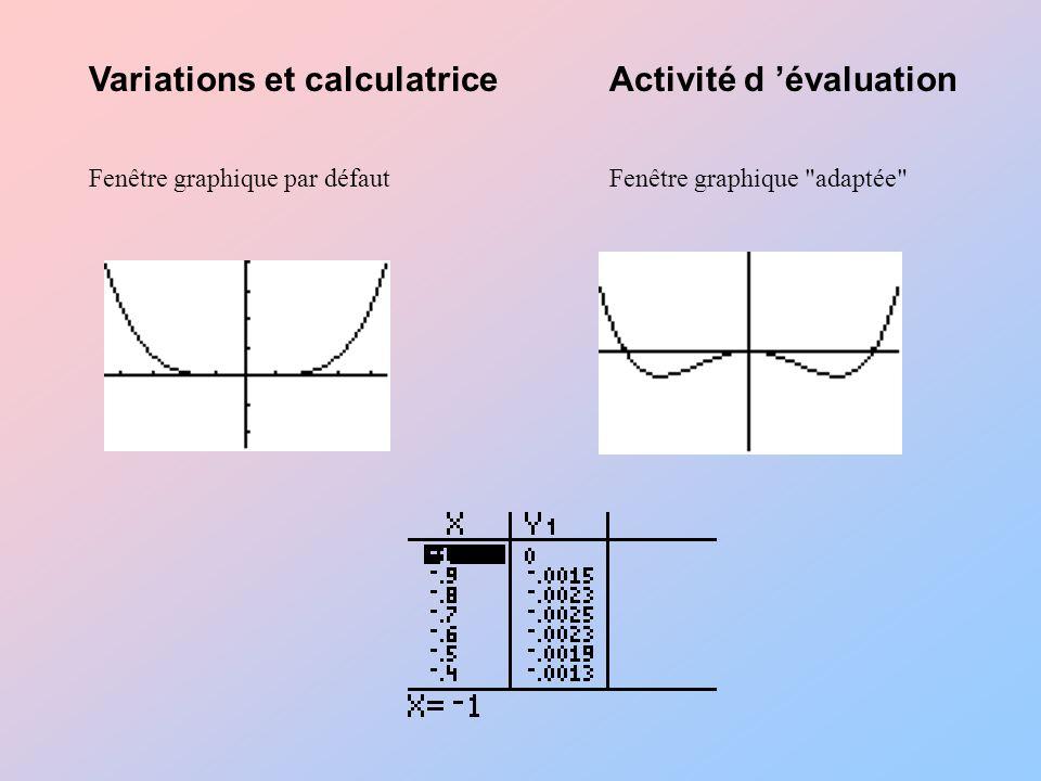 Variations et calculatriceActivité d évaluation Fenêtre graphique par défautFenêtre graphique adaptée