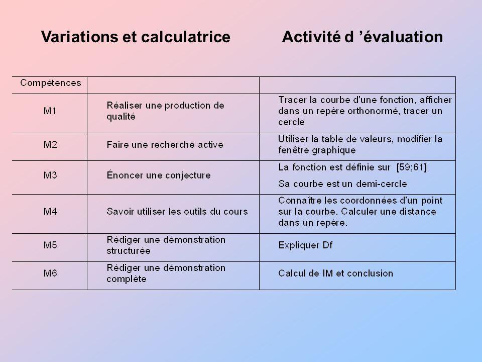 Variations et calculatriceActivité d évaluation