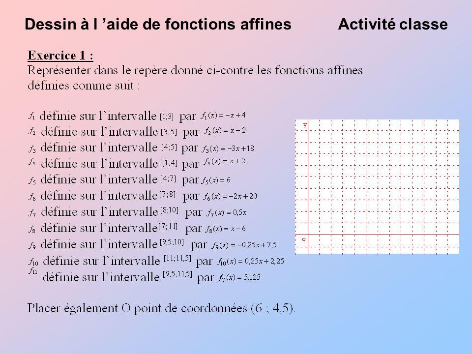 Dessin à l aide de fonctions affines Activité classe