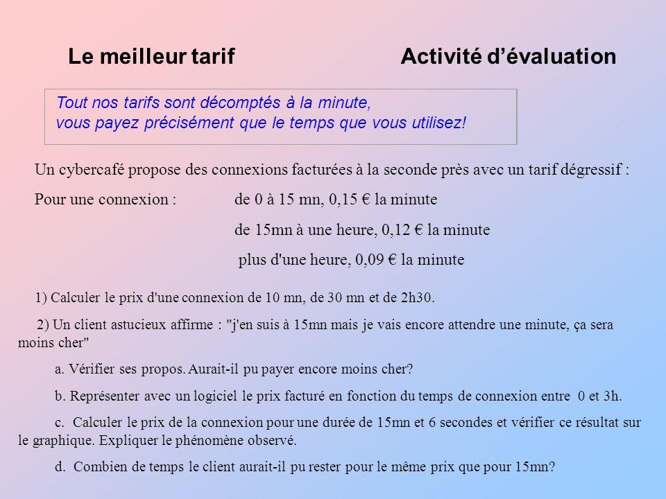 Le meilleur tarifActivité dévaluation Tout nos tarifs sont décomptés à la minute, vous payez précisément que le temps que vous utilisez.