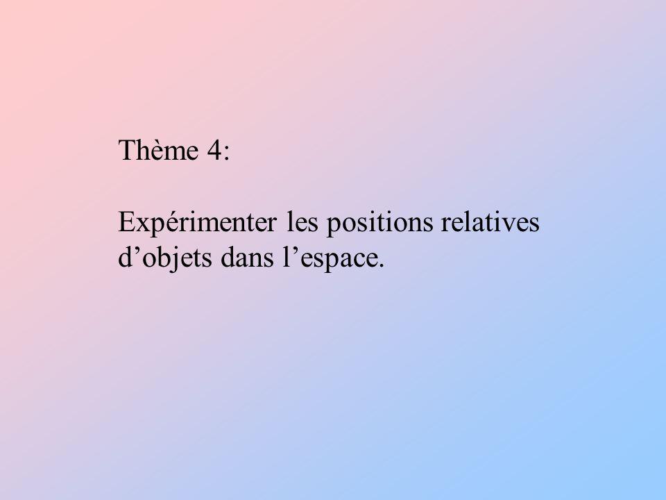 Thème 4: Expérimenter les positions relatives dobjets dans lespace.