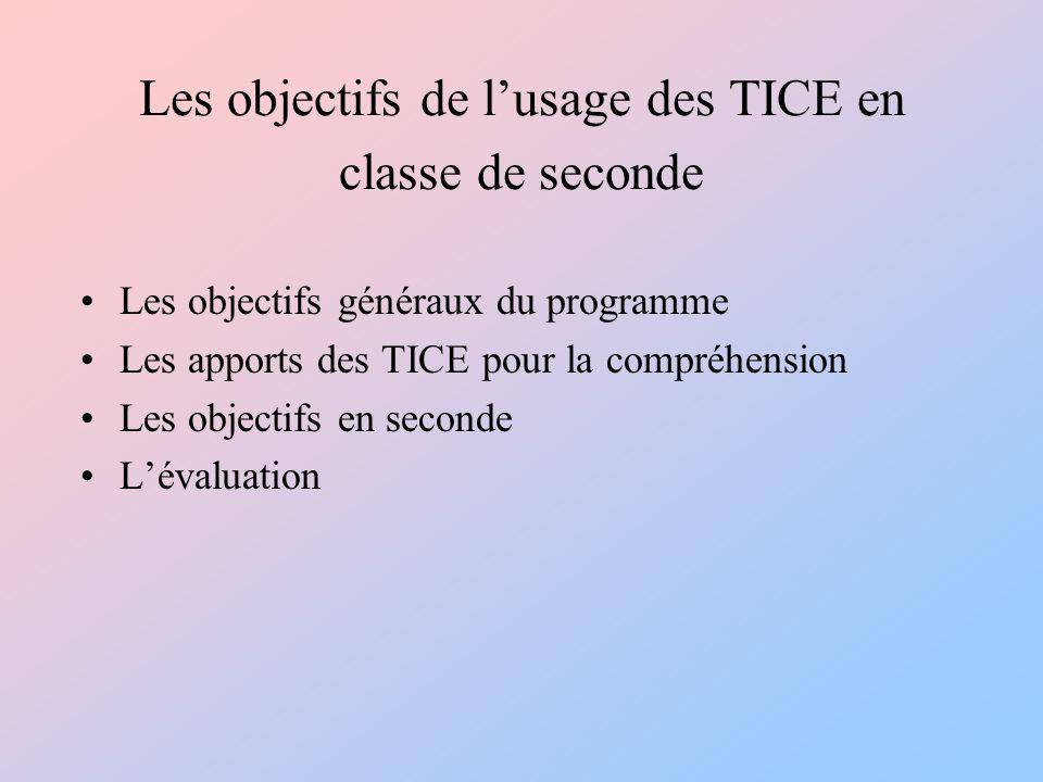Les objectifs de lusage des TICE en classe de seconde Les objectifs généraux du programme Les apports des TICE pour la compréhension Les objectifs en seconde Lévaluation
