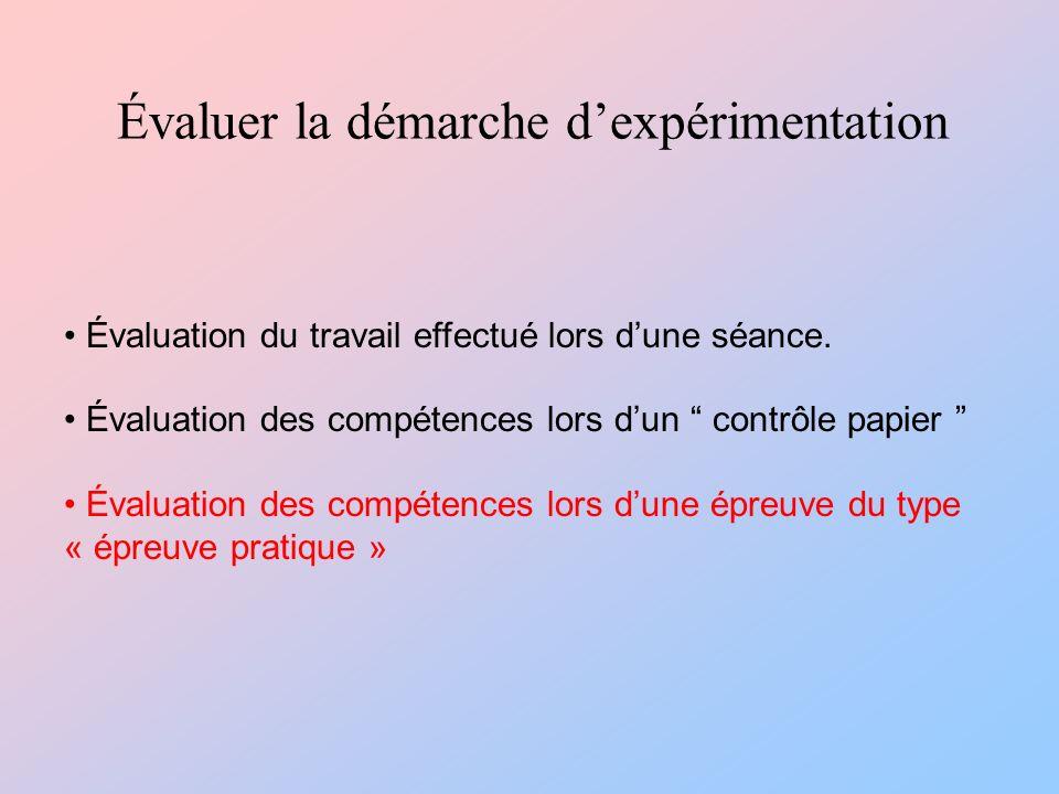Évaluation des compétences lors dune épreuve de contrôle avec outils TIC.