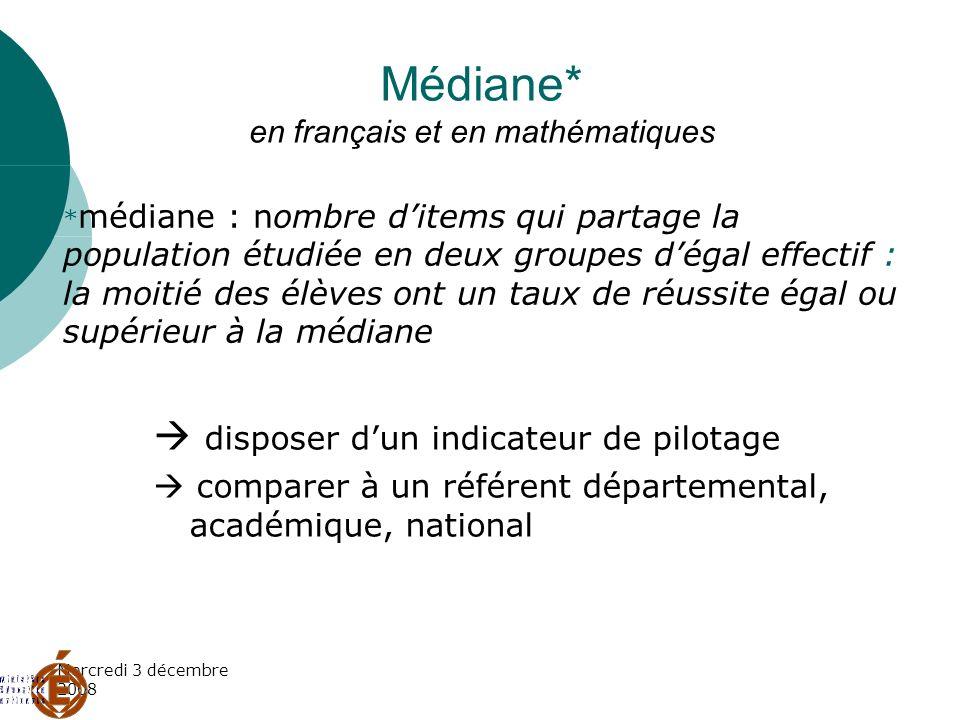 Mercredi 3 décembre 2008 Médiane* en français et en mathématiques * médiane : nombre ditems qui partage la population étudiée en deux groupes dégal ef