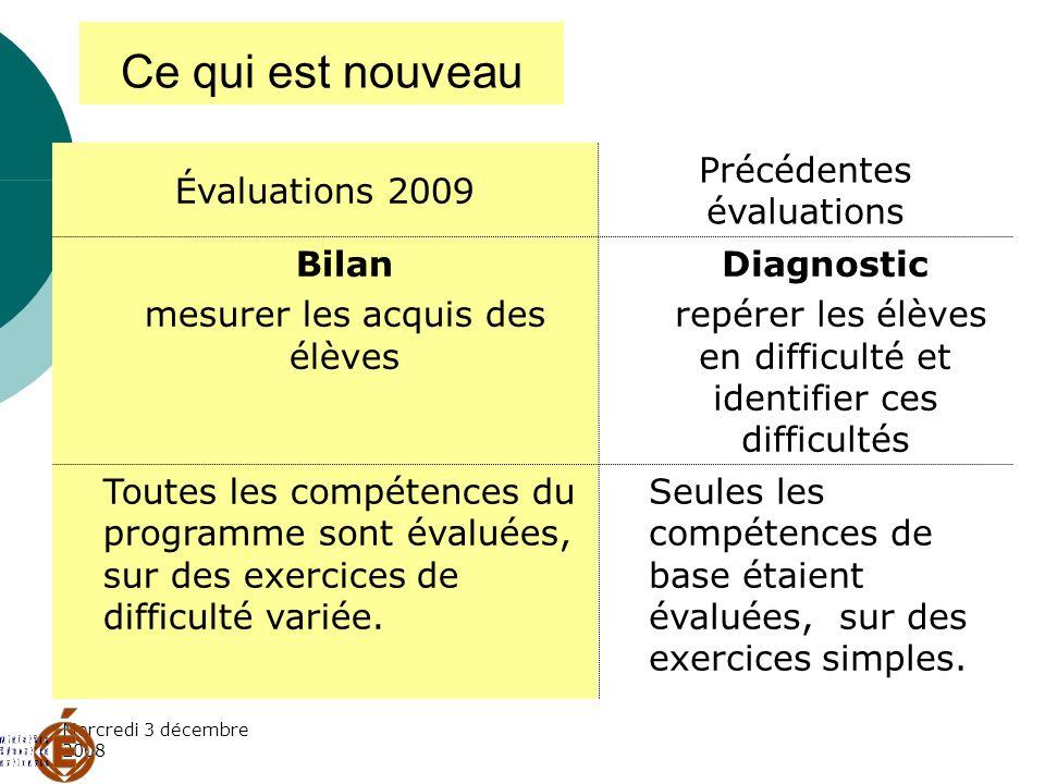 Mercredi 3 décembre 2008 Ce qui est nouveau Seules les compétences de base étaient évaluées, sur des exercices simples. Toutes les compétences du prog