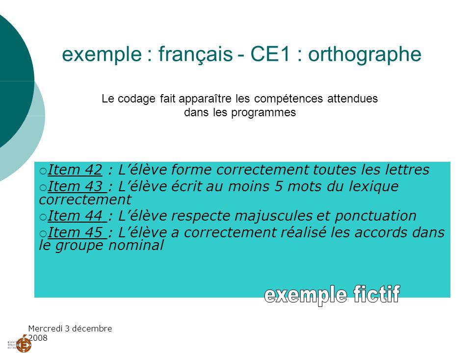 Mercredi 3 décembre 2008 exemple : français - CE1 : orthographe Le codage fait apparaître les compétences attendues dans les programmes Item 42 : Lélè