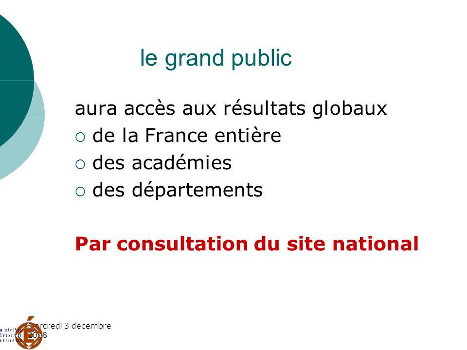 Mercredi 3 décembre 2008 le grand public aura accès aux résultats globaux de la France entière des académies des départements Par consultation du site