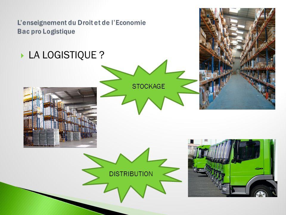 LA PLACE DE LA LOGISTIQUE CŒUR DU SYSTEME Secrétariat Comptabilité Force de vente Fournisseurs Transporteurs