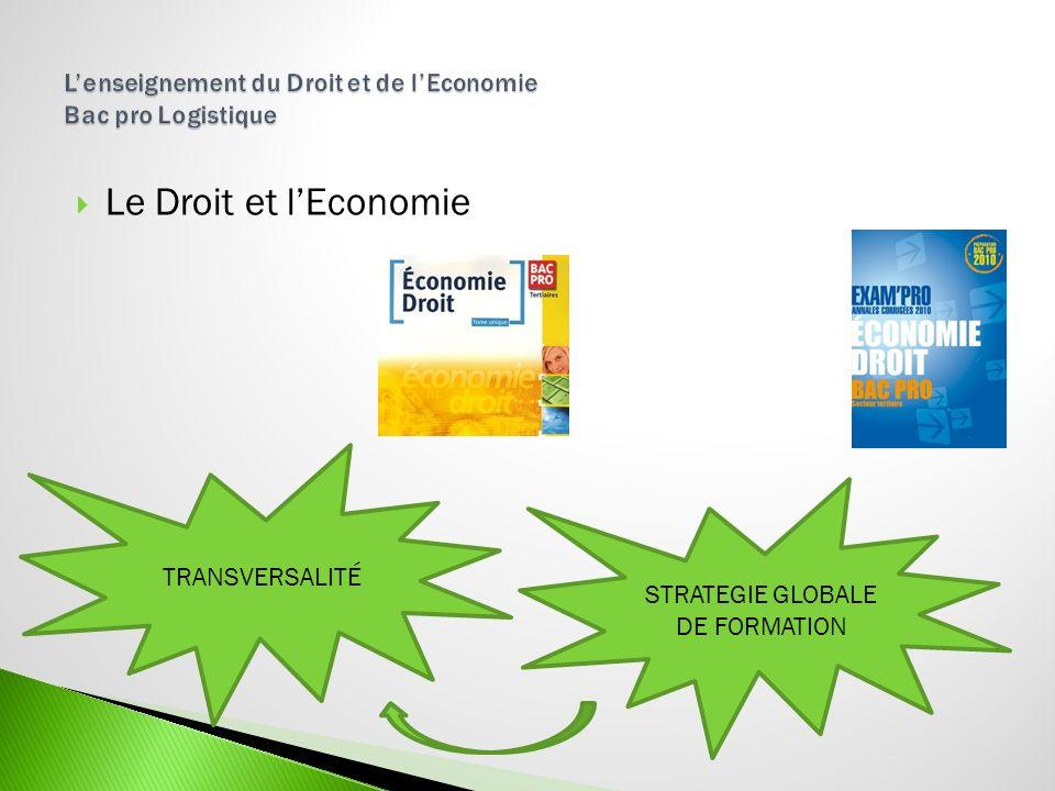 Le Droit et lEconomie STRATEGIE GLOBALE DE FORMATION TRANSVERSALITÉ