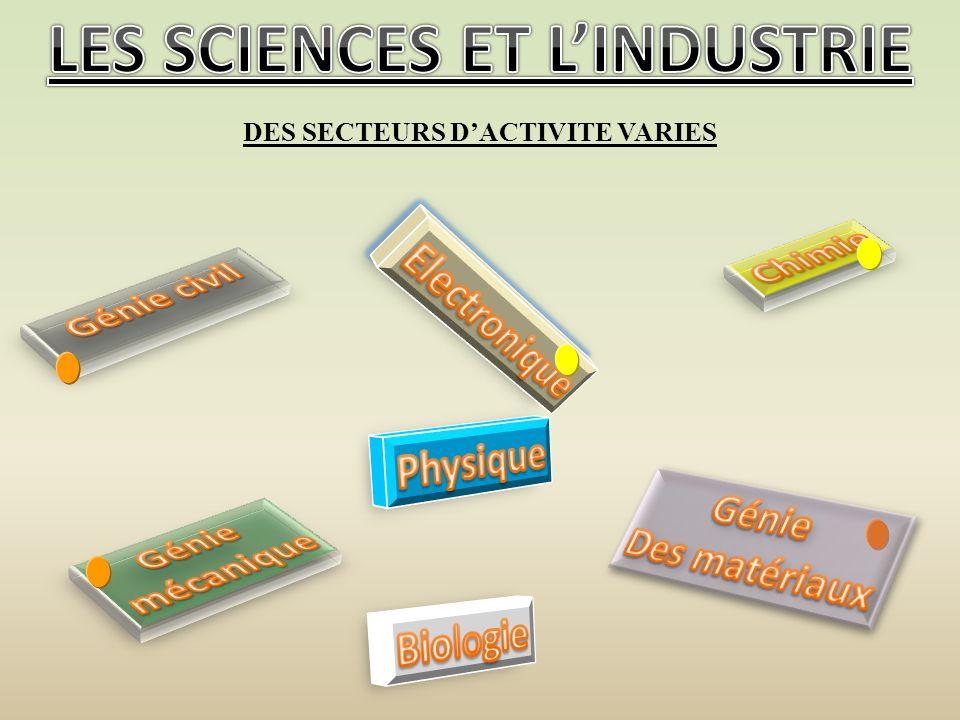 Domaines Scientifiques LES FICHES METIERS