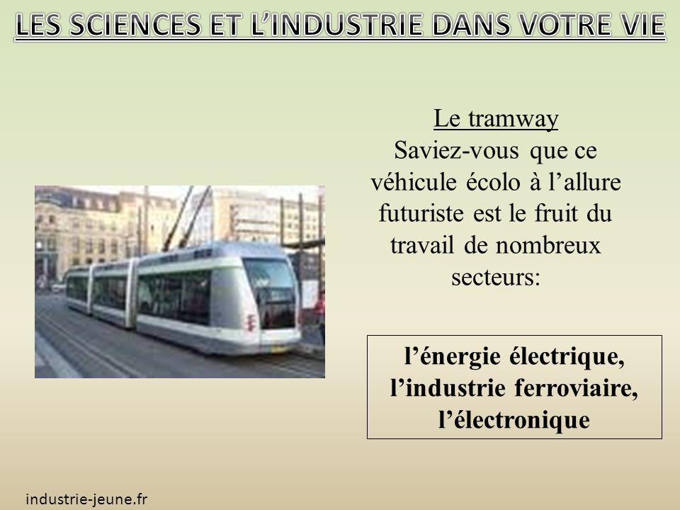 Le tramway Saviez-vous que ce véhicule écolo à lallure futuriste est le fruit du travail de nombreux secteurs: industrie-jeune.fr lénergie électrique, lindustrie ferroviaire, lélectronique