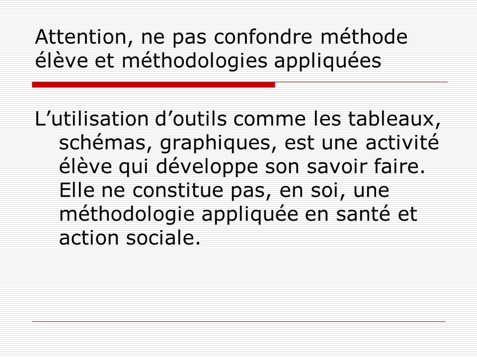Attention, ne pas confondre méthode élève et méthodologies appliquées Lutilisation doutils comme les tableaux, schémas, graphiques, est une activité é