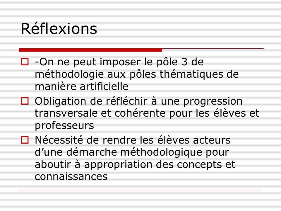 Réflexions -On ne peut imposer le pôle 3 de méthodologie aux pôles thématiques de manière artificielle Obligation de réfléchir à une progression trans